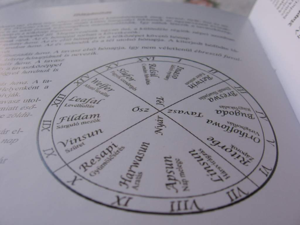Appendix – wheel of seasons